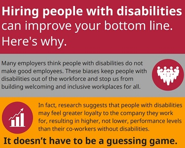 """Attached image of Fact sheet – Building the """"Business Case"""" for Hiring People with Disabilities"""