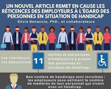 Attached image of Fiche d'info – Les réticences des employeurs à l'égard des handicaps